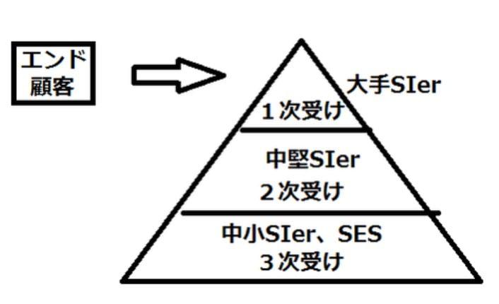 イメージ画像_SES商流